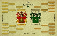double family tree scroll